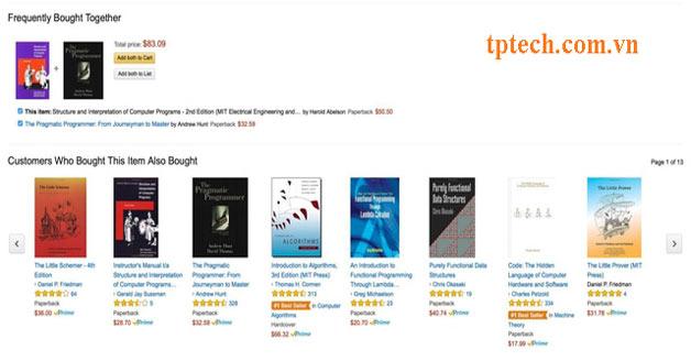 Marketing cá nhân hóa của thương mại điện tử Amazon